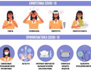 Тяжелый признак проявления COVID-19 в организме человека