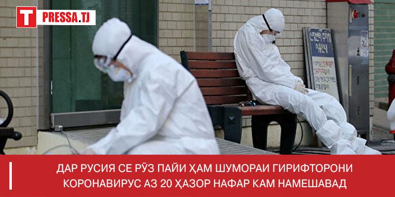 Вазъи нигаронкунандаи коронавирус дар Русия